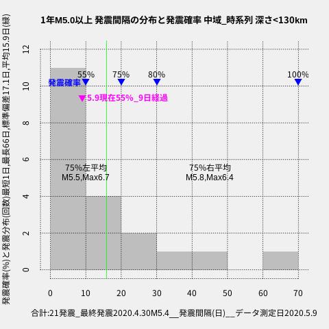 f:id:yoshihide-sugiura:20200511001858p:plain