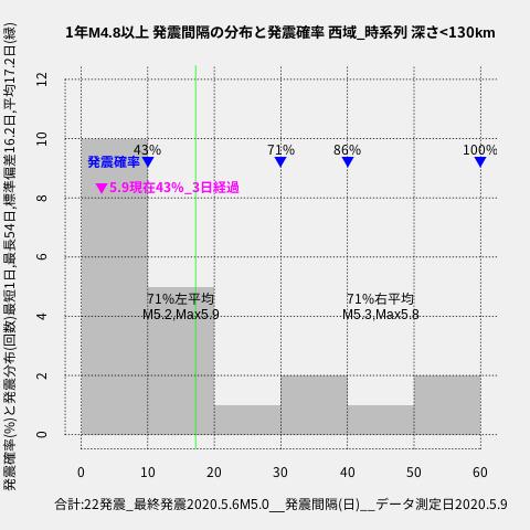 f:id:yoshihide-sugiura:20200511002013p:plain