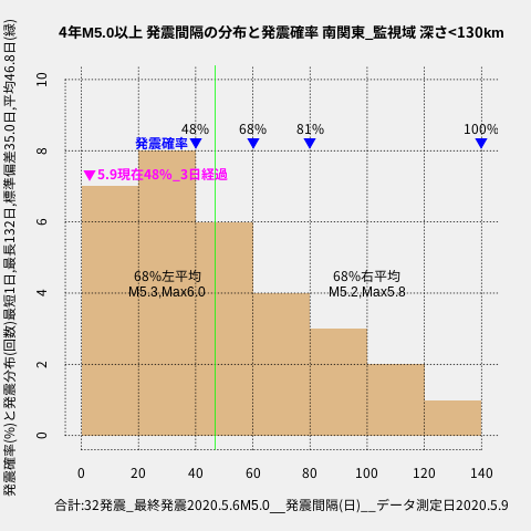 f:id:yoshihide-sugiura:20200511002037p:plain