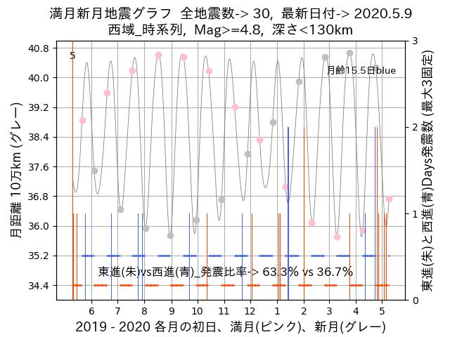 f:id:yoshihide-sugiura:20200511002421p:plain