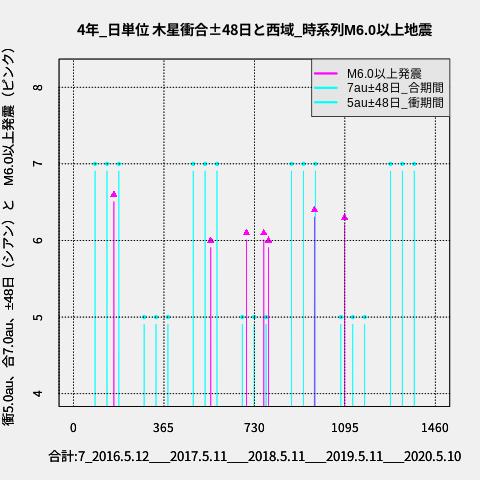 f:id:yoshihide-sugiura:20200512001810p:plain