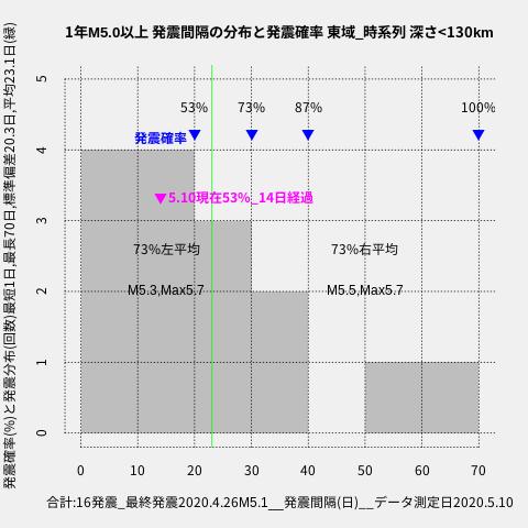 f:id:yoshihide-sugiura:20200512001834p:plain