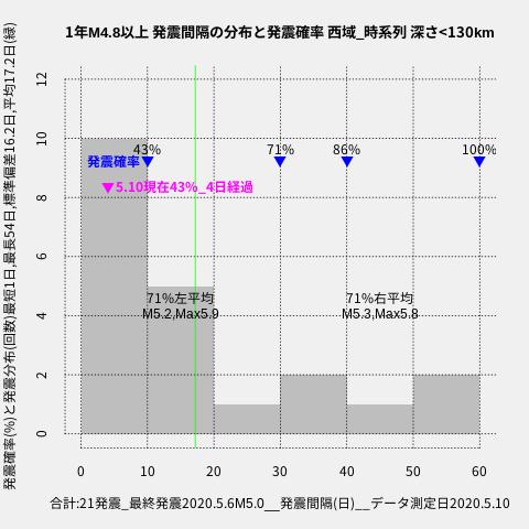 f:id:yoshihide-sugiura:20200512001922p:plain