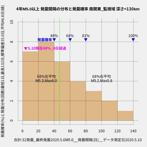 f:id:yoshihide-sugiura:20200512002057p:plain