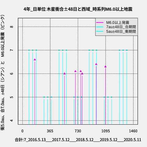 f:id:yoshihide-sugiura:20200513001656p:plain