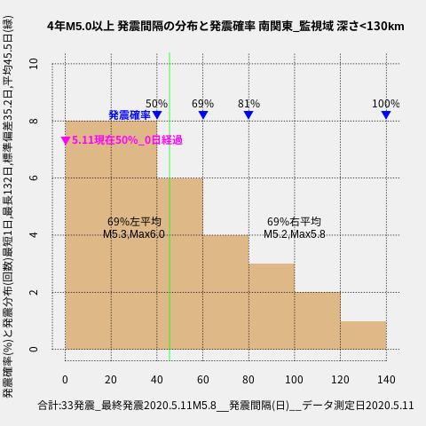 f:id:yoshihide-sugiura:20200513001927p:plain