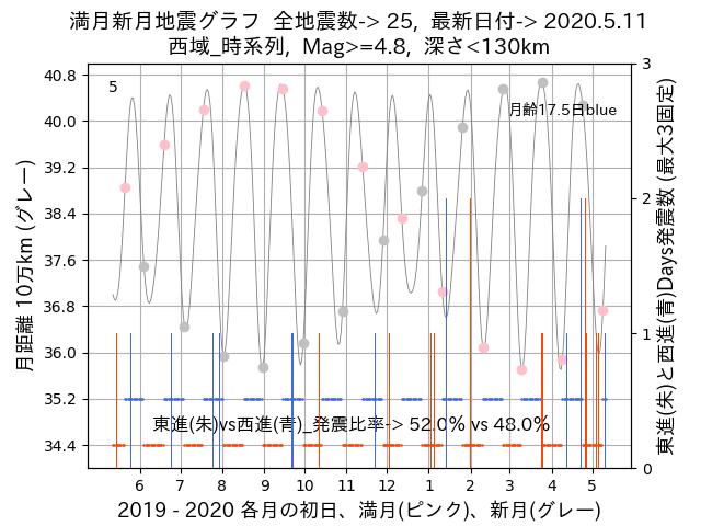 f:id:yoshihide-sugiura:20200513002327p:plain