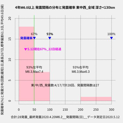 f:id:yoshihide-sugiura:20200514001719p:plain