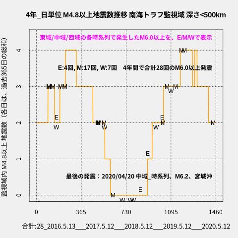 f:id:yoshihide-sugiura:20200514001742p:plain