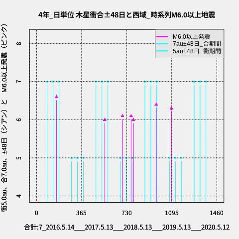 f:id:yoshihide-sugiura:20200514001800p:plain