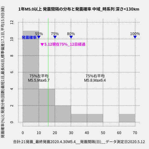f:id:yoshihide-sugiura:20200514001846p:plain