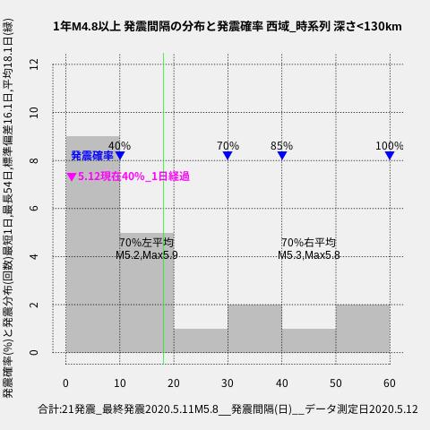 f:id:yoshihide-sugiura:20200514001908p:plain