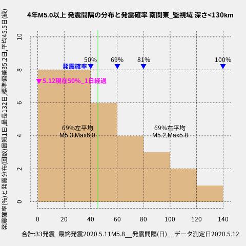 f:id:yoshihide-sugiura:20200514002005p:plain