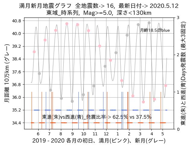 f:id:yoshihide-sugiura:20200514002147p:plain
