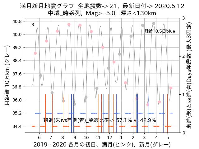 f:id:yoshihide-sugiura:20200514002238p:plain