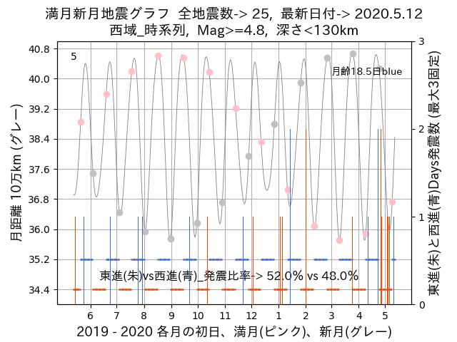 f:id:yoshihide-sugiura:20200514002334p:plain