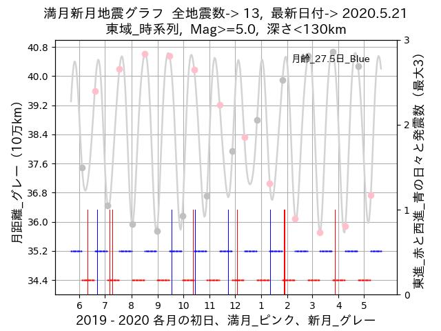 f:id:yoshihide-sugiura:20200523012404p:plain