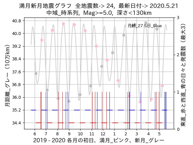f:id:yoshihide-sugiura:20200523012505p:plain