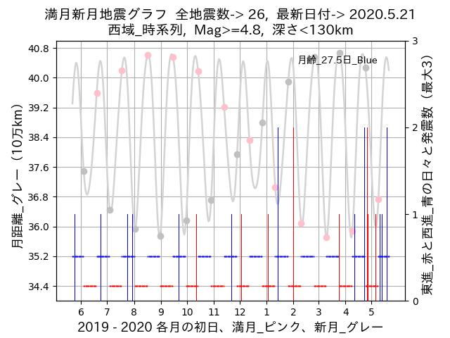 f:id:yoshihide-sugiura:20200523012602p:plain