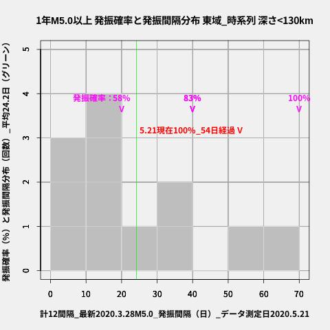 f:id:yoshihide-sugiura:20200523012650p:plain