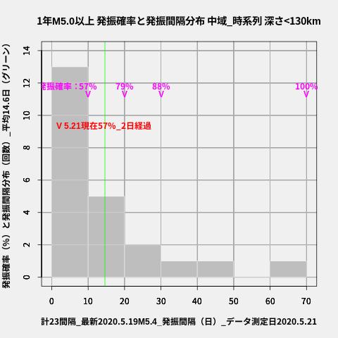 f:id:yoshihide-sugiura:20200523012715p:plain