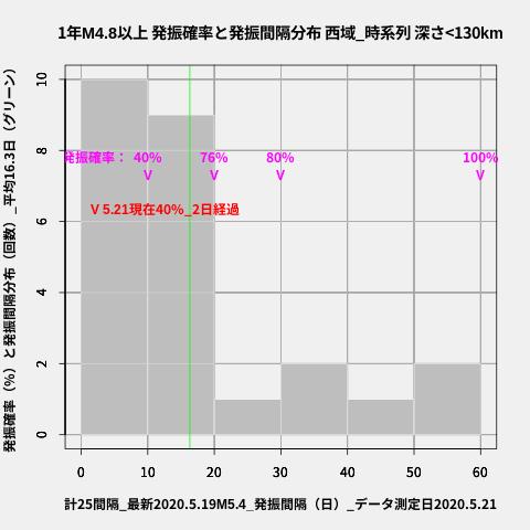 f:id:yoshihide-sugiura:20200523012742p:plain