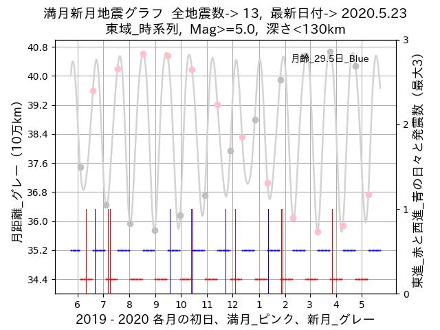 f:id:yoshihide-sugiura:20200525001550p:plain
