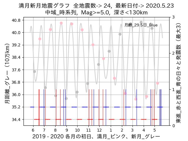 f:id:yoshihide-sugiura:20200525001645p:plain