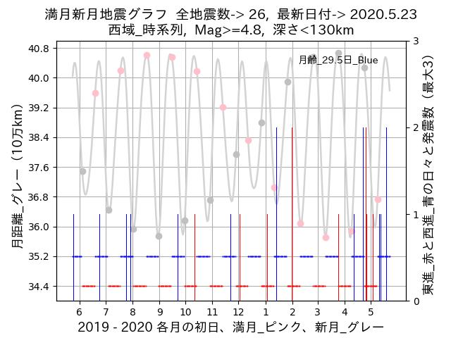 f:id:yoshihide-sugiura:20200525001758p:plain
