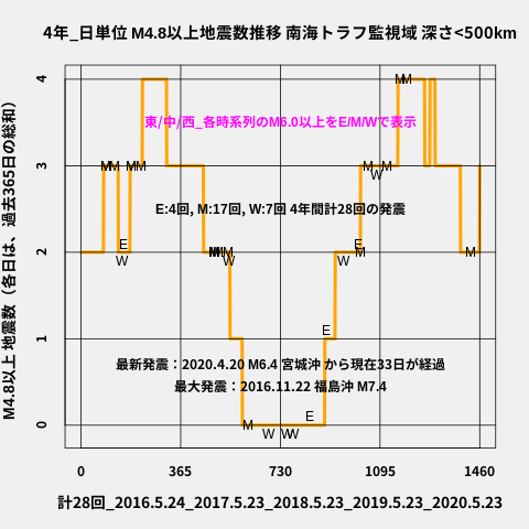 f:id:yoshihide-sugiura:20200525012945p:plain