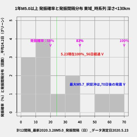 f:id:yoshihide-sugiura:20200525015053p:plain