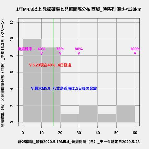 f:id:yoshihide-sugiura:20200525015136p:plain