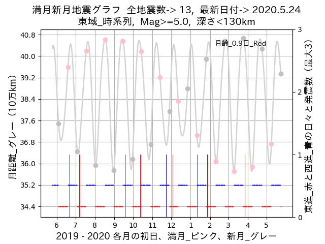 f:id:yoshihide-sugiura:20200526001850p:plain