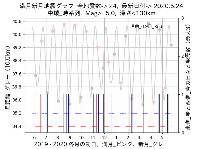 f:id:yoshihide-sugiura:20200526001952p:plain