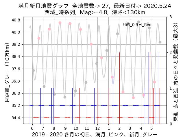 f:id:yoshihide-sugiura:20200526002059p:plain