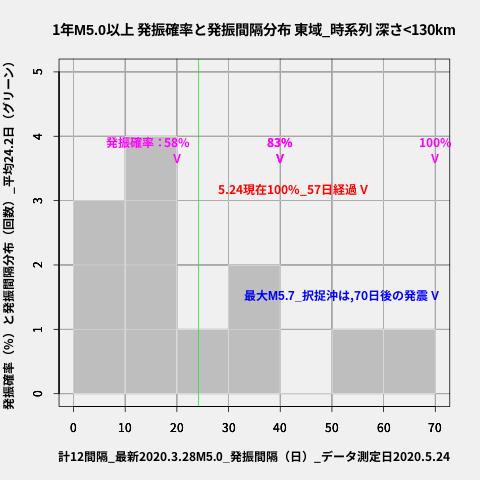 f:id:yoshihide-sugiura:20200526002259p:plain