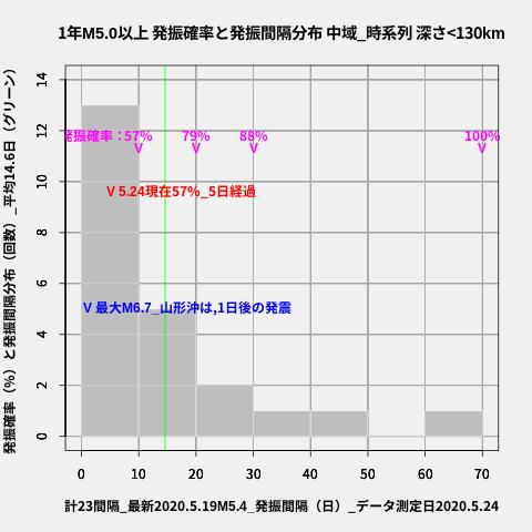 f:id:yoshihide-sugiura:20200526002320p:plain