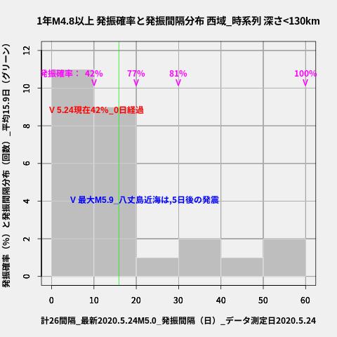 f:id:yoshihide-sugiura:20200526002347p:plain