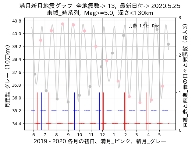 f:id:yoshihide-sugiura:20200527012015p:plain