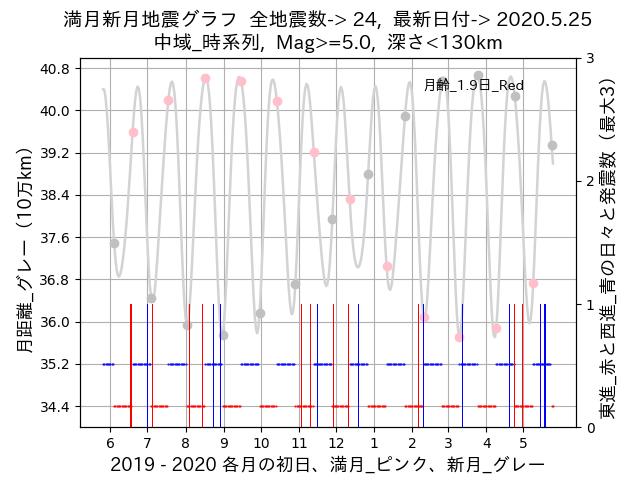 f:id:yoshihide-sugiura:20200527012121p:plain