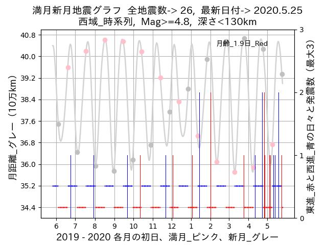 f:id:yoshihide-sugiura:20200527012230p:plain