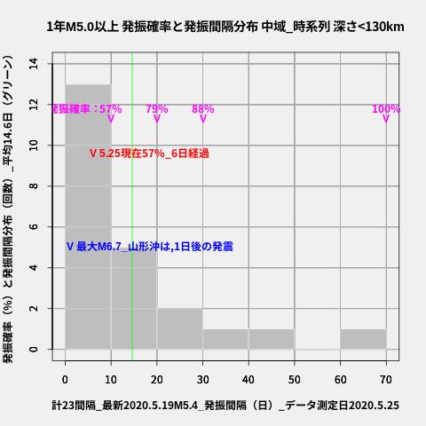 f:id:yoshihide-sugiura:20200527012424p:plain