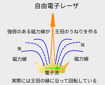 f:id:yoshihide-sugiura:20200527194501p:plain