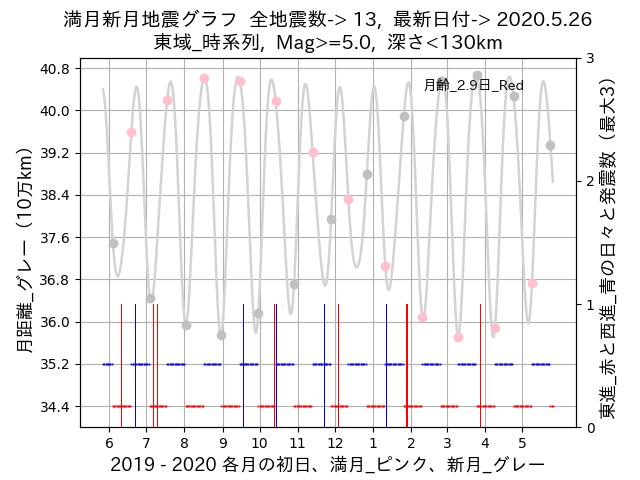 f:id:yoshihide-sugiura:20200528024208p:plain
