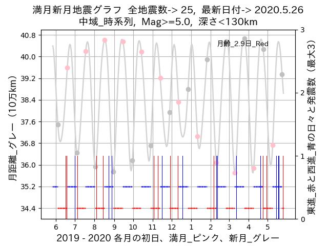 f:id:yoshihide-sugiura:20200528024303p:plain