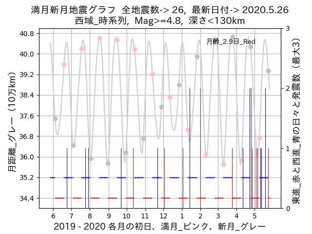 f:id:yoshihide-sugiura:20200528024414p:plain