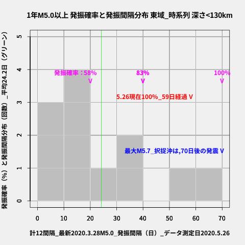 f:id:yoshihide-sugiura:20200528024650p:plain