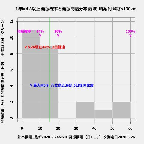 f:id:yoshihide-sugiura:20200528024819p:plain