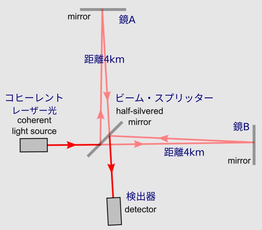 f:id:yoshihide-sugiura:20200528180723p:plain