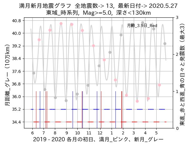 f:id:yoshihide-sugiura:20200529001350p:plain
